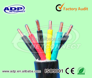 PVC Insulated Control Cable KVV