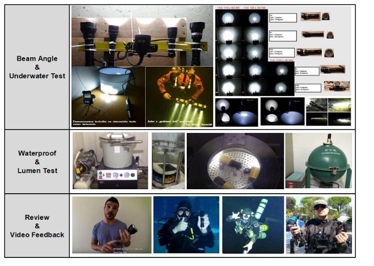 Oi-max Novos Modelos 3 * LED 2000 Lumen Mergulho Luz LED Video / Foto Lâmpada Promoção Festival Frete Grátis