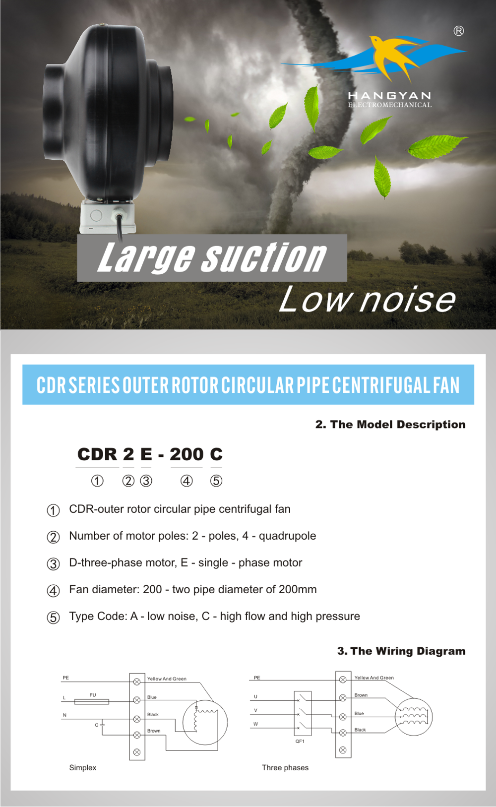 Centrifugal Exhaust Grow Tent Room Ventilation Blower Cdr2e 315 Fan Wiring Diagram 1 Specs And