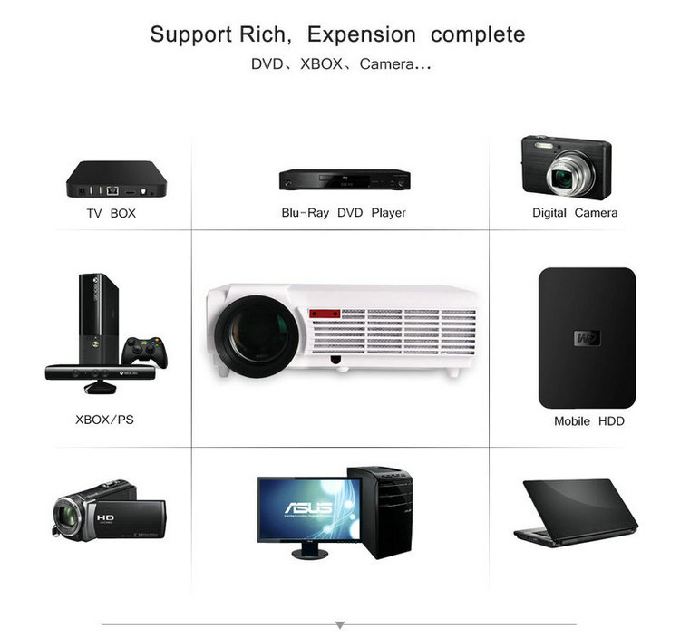 Hot Sale Brightness 3000Lumens Long Life LED Full HD LED Home Cinema TV Projector LCD Multimedia Video Game Smart Projectors