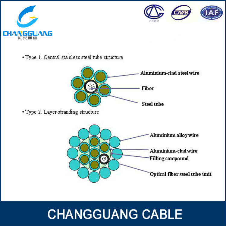 Supply High Quality Overhead 48 Core OPGW Fiber Optic Cable for Light Source
