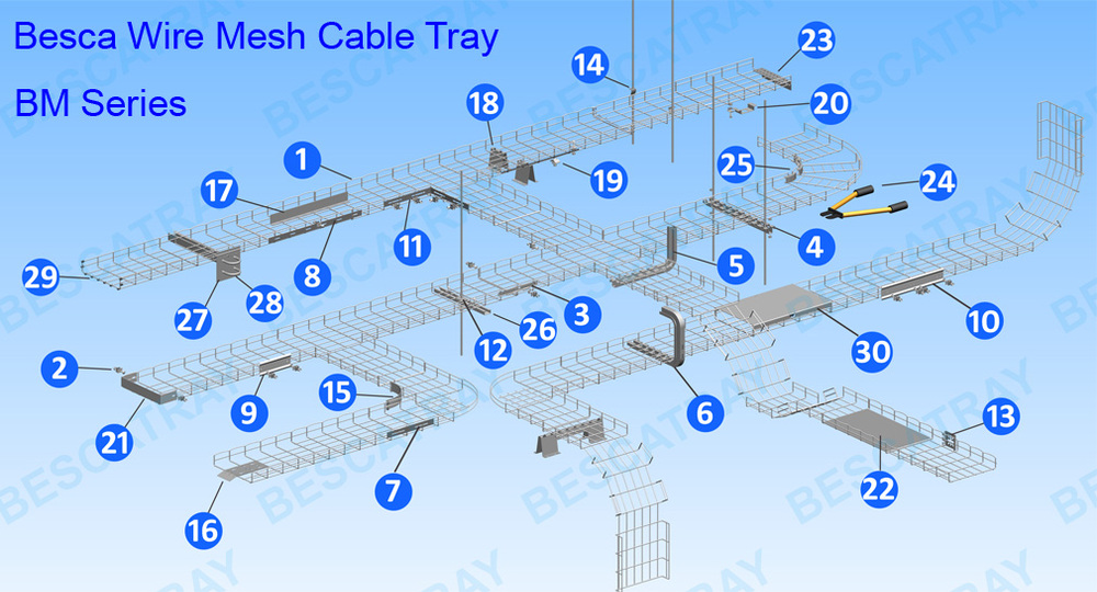 cablofil cable tray installation instructions