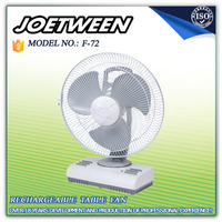 Buy Solar DC Ceiling Fan with Bright in China on Alibaba.com
