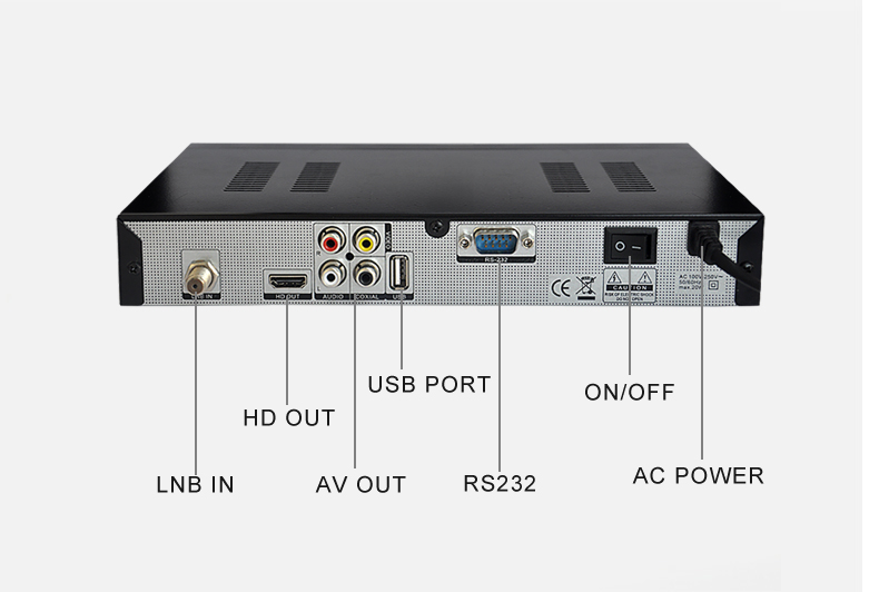 Manufacturer HD H.264 Super DVB S2 Tuner Satellite Receiver GX6605S solution