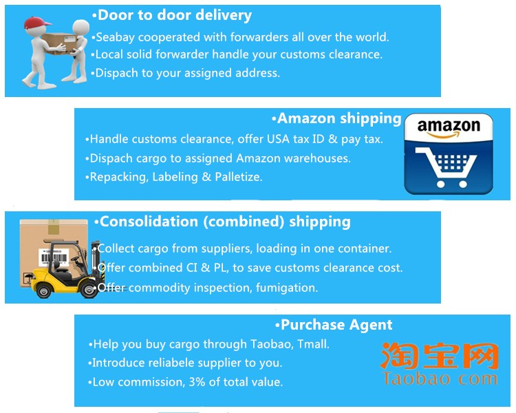 Alibaba Top Amazon Fba Freight Forwarder In China