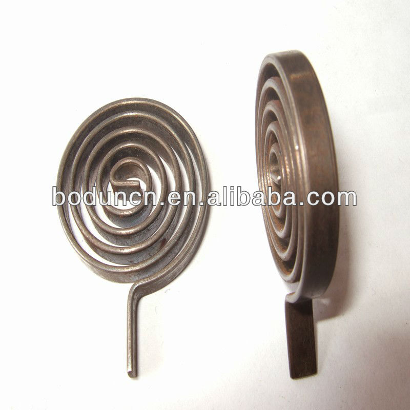 Bimetal Coil Chese Manufacturers