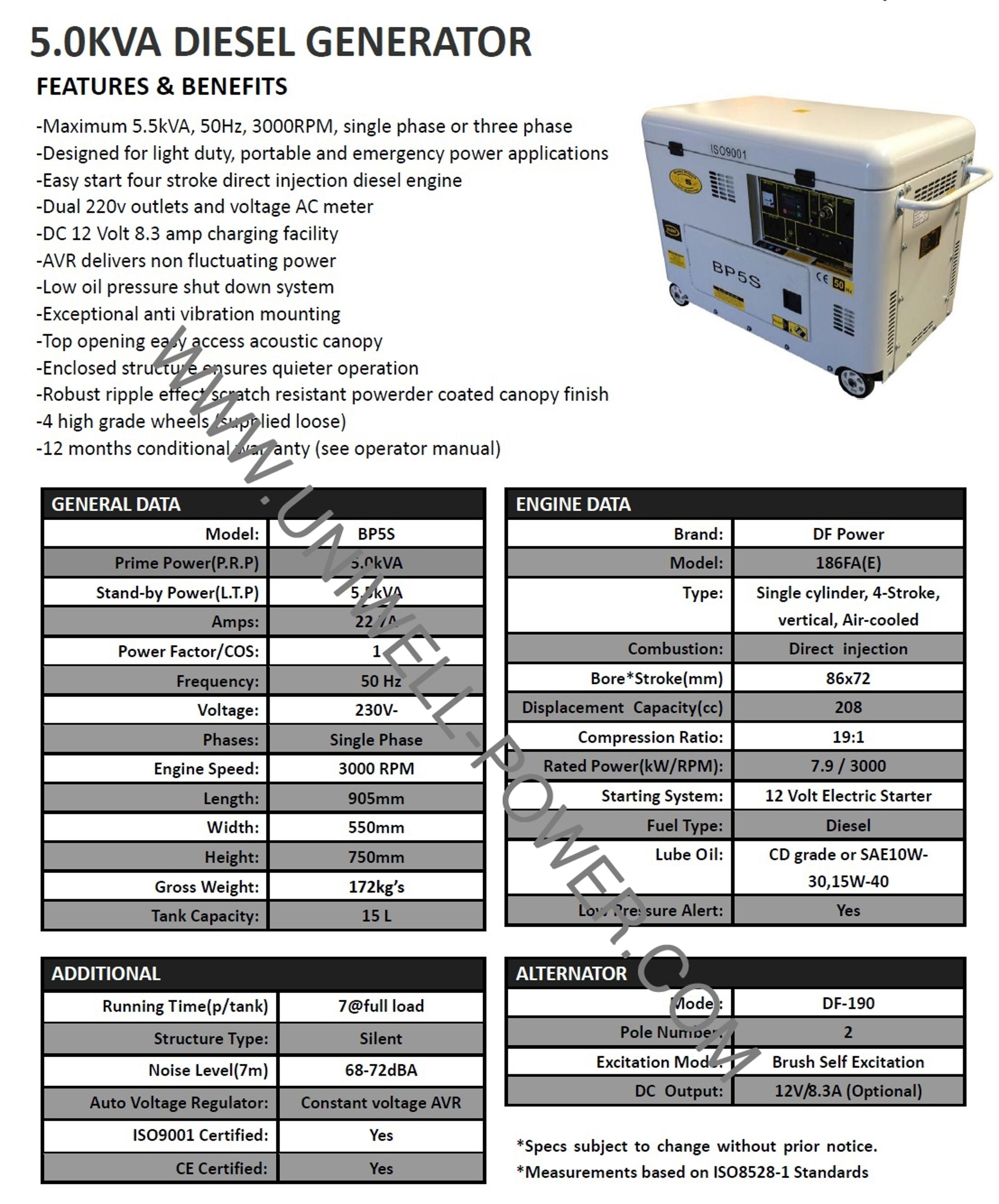 Factory Promotion Price Portable Super Silent Diesel Generator 5kw
