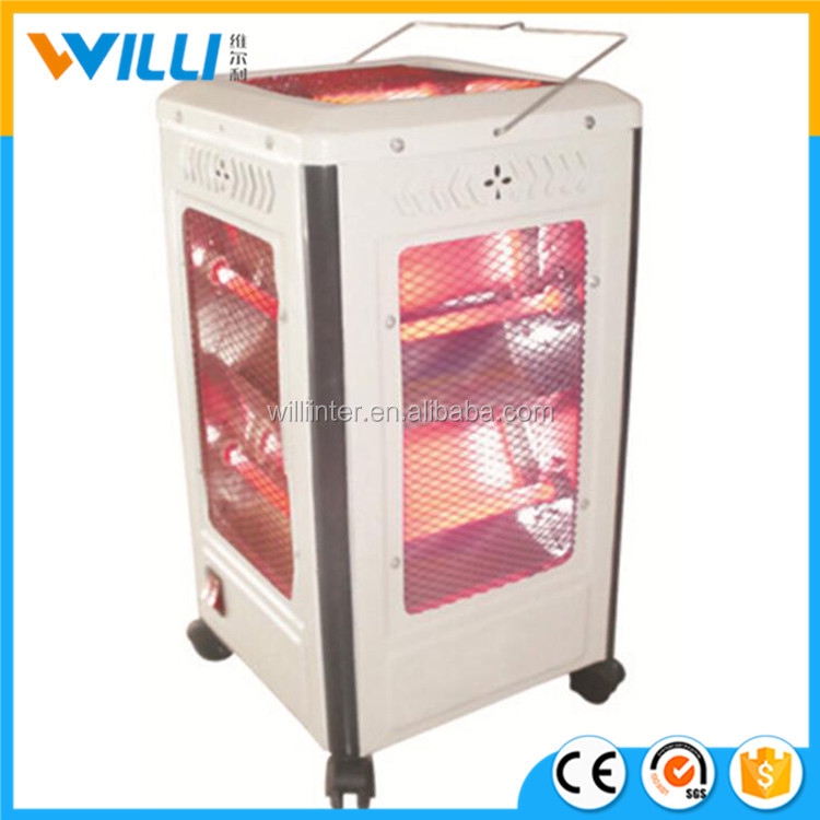 Fan Heater Spare Parts, Fan Heater Spare Parts Suppliers and ...