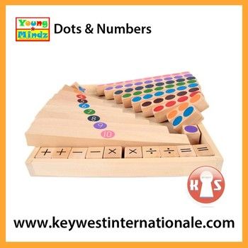 Dots and Numbers