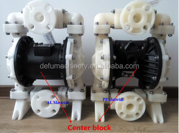 QBK pneumatic double diaphragm solid small slurry pump