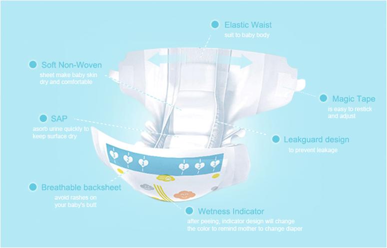 China manufacturer QC Full Control sleep use hemp disposable baby diaper manufacturer