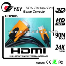 hdmi to dvi