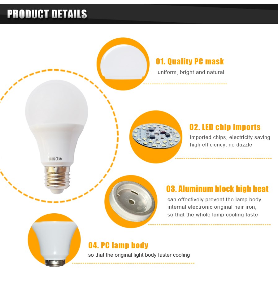3W 5W 7W 9W 12W 15W 20W e27 led light bulb