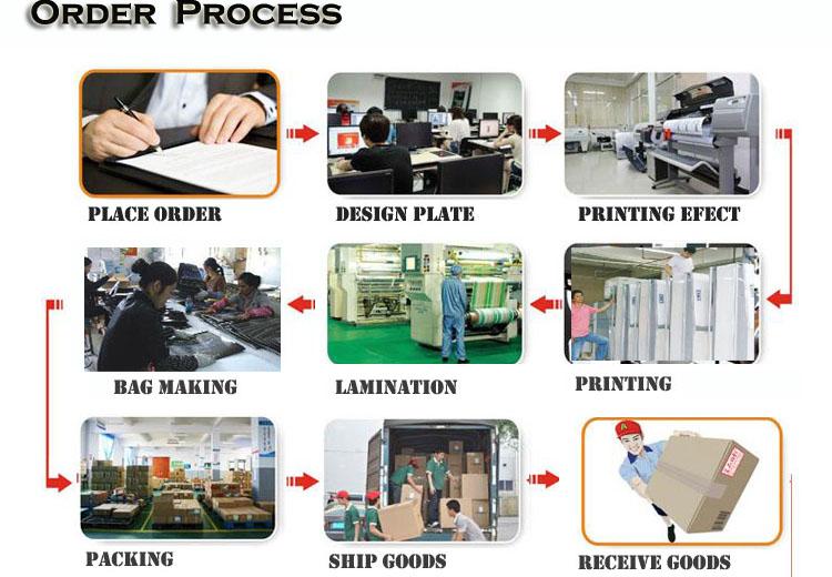Een kant pe gecoat custom wit kraft wax papier voor voedsel inpakpapier zak