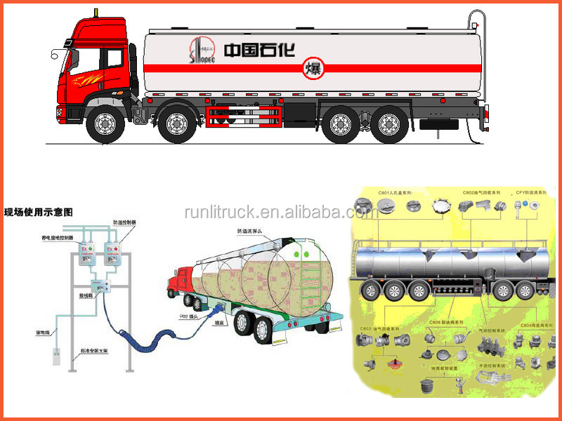 chine de carburant tnker camion mercedes benz fournisseur pour mercedes benz actros 2636 6 4. Black Bedroom Furniture Sets. Home Design Ideas