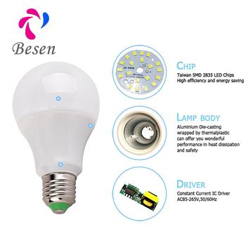 High Power Led Lighting Bulb Led Bulb Energy Saving Electric Bulbs