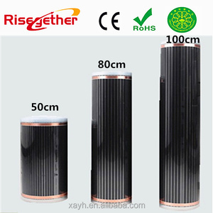 GALAXY Infrared Heating Film For Floor/Wall Heating 50HZ PTC Under Marble Cement Floor Radiant Ray Infrared Heating Film