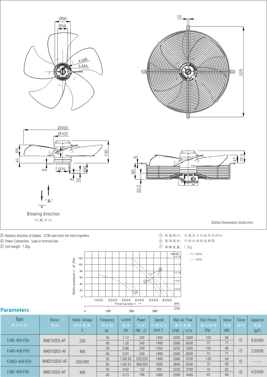 450mm external rotor Cooling Fan FJ4E-450.FGV