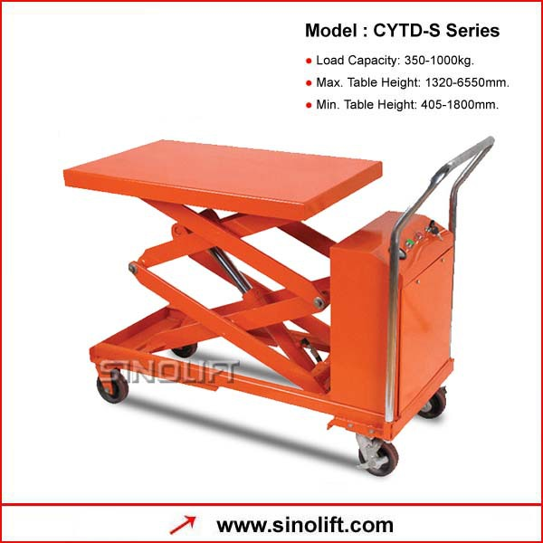CYTD-S Series Double Scissors Electric Lift Table
