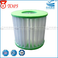 Free Sample Electrostatic Aprilaire Replacement Cartridge Round Box Panel Vacuum Cleaner Air Filters For Mitsubishi