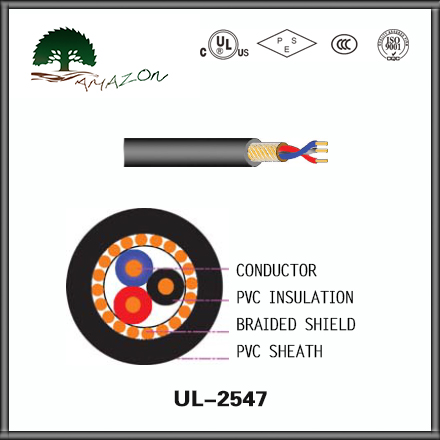 UL certificated insulated high temperature electric wire