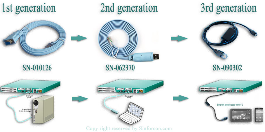 ftdi ft232 usb rs232 serial to rj45 serial console cable for cisco router huawei switcher