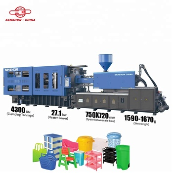 Sanshun She430 Plastic Injection Household Plastic Products Making Machine  Injection Molding Machine - Buy Plastic Product Making Machine,Household
