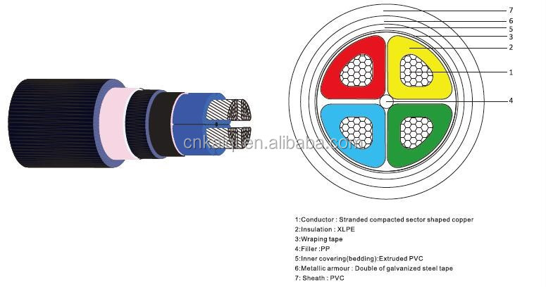 0 6 1kv Armoured Or Non Armoured Pvc Insulated Xlpe
