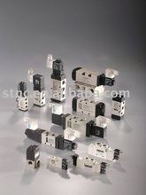 FT/FG/FY solenoid valves