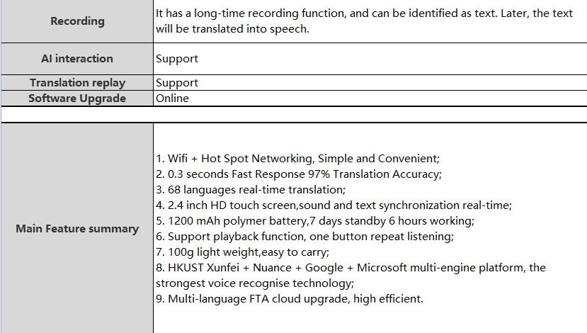 AI voice translator T2 Wifi 2.4 นิ้ว 68 language translator เครื่องอิสระโทรศัพท์มือถือ
