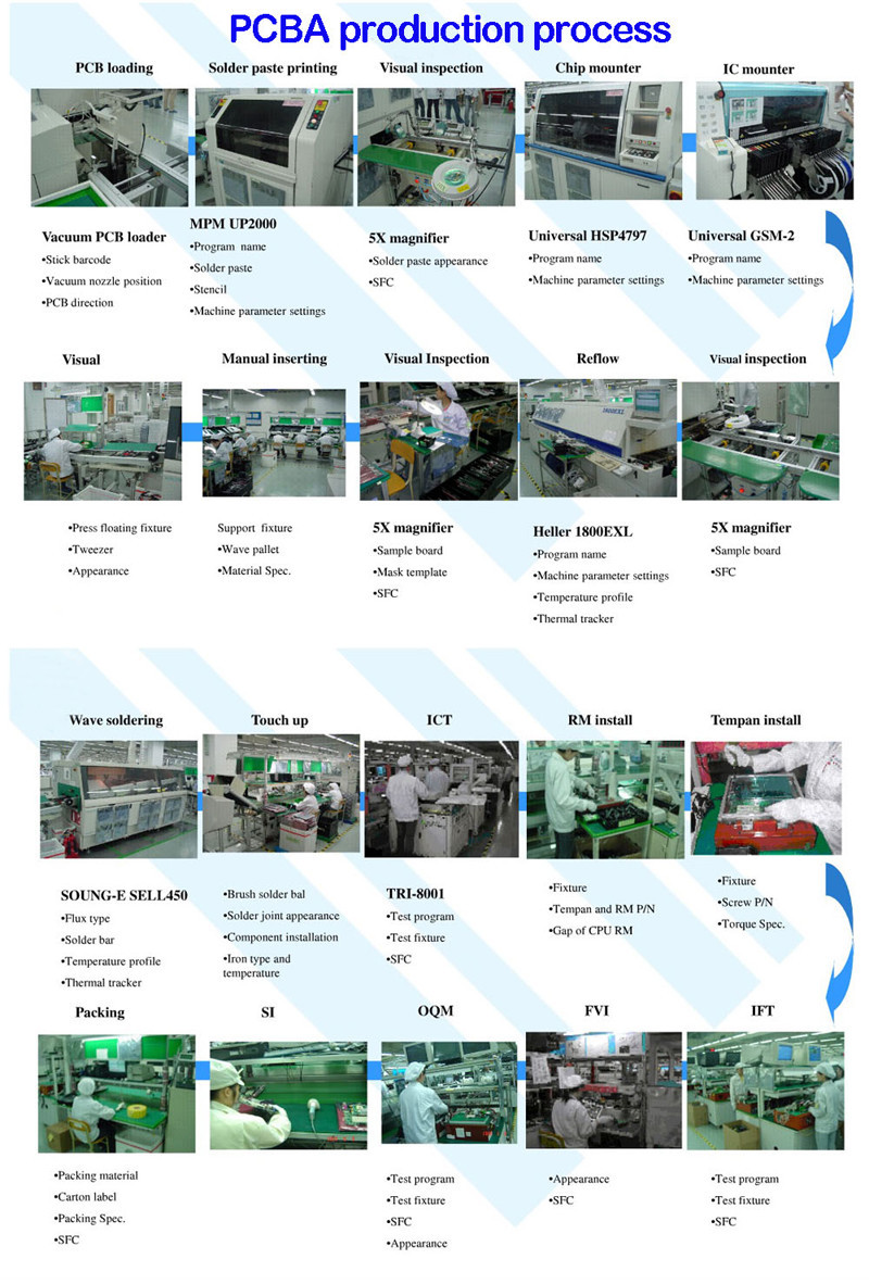 Shenzhen contract manufacturing customized IOT PCB PCBA circuit board