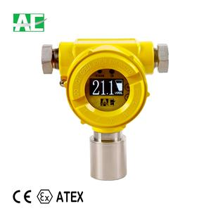 Industrial fixed NDIR infrared CO2 leak detector CO2 gas detector