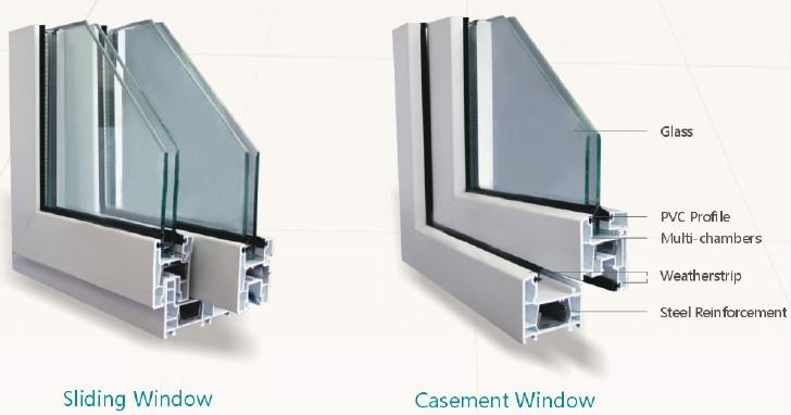 Pvc Window Profiles : Pvc profile kommerling upvc windows buy