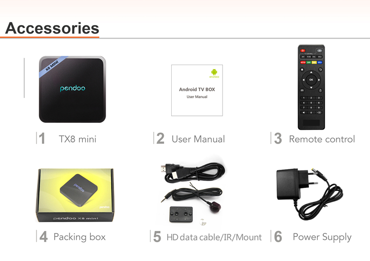 Pendoo X8 Mini S905w 1gb 8gb Wifi Android 2gb Iptv Remote Control 8.1 Internet Tv Set Top Box