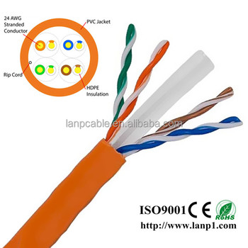 U/utp 23awg Solid Bare Copper Cat6 Cmr With Cross Filler With Rip ...