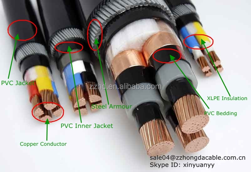 0.6/1kv 25mm2 3 Phase 4core Armoured Cable Plus Earth Ac Cable - Buy ...