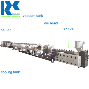 PE HDPE pipe making manufacturing extrusion extruding machinery on prime price with turnkey project