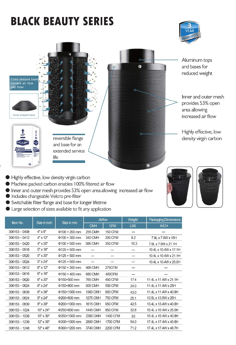 pricewise hydroponics odor control activated carbon air filter