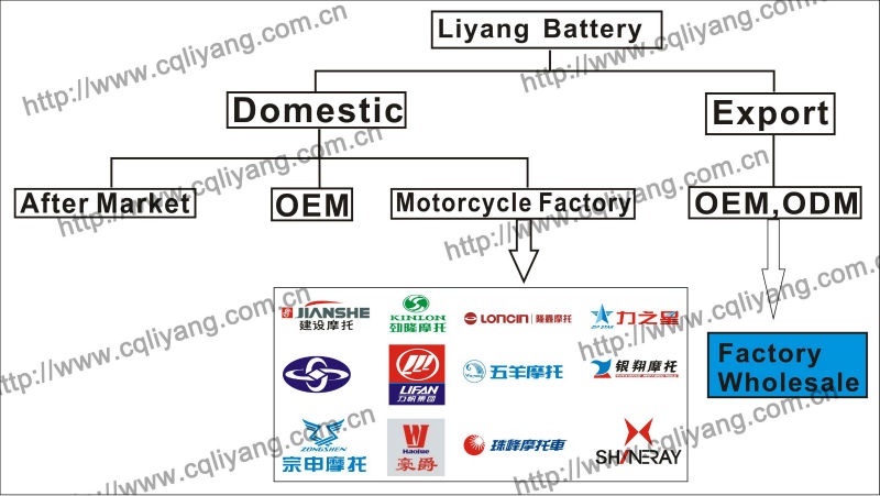 12V8AH Sealed Lead Acid Motorcycle Battery For Large Displacement Motorcycles MF (YTX9-BS)