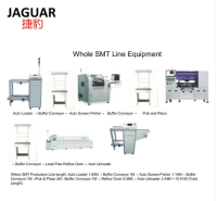 Full-automatic SMT Assembly Line Provider in China/high speed juki rs-1 chip mounter