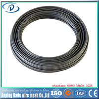 anping dade wire mesh h s code galvanized iron wire manufacturer