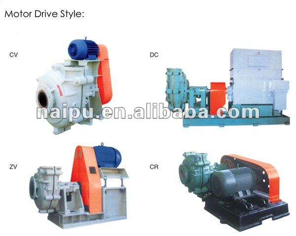 NaiPu Abrasion Resistant Sludge Sand Gravel Slurry Pump in China