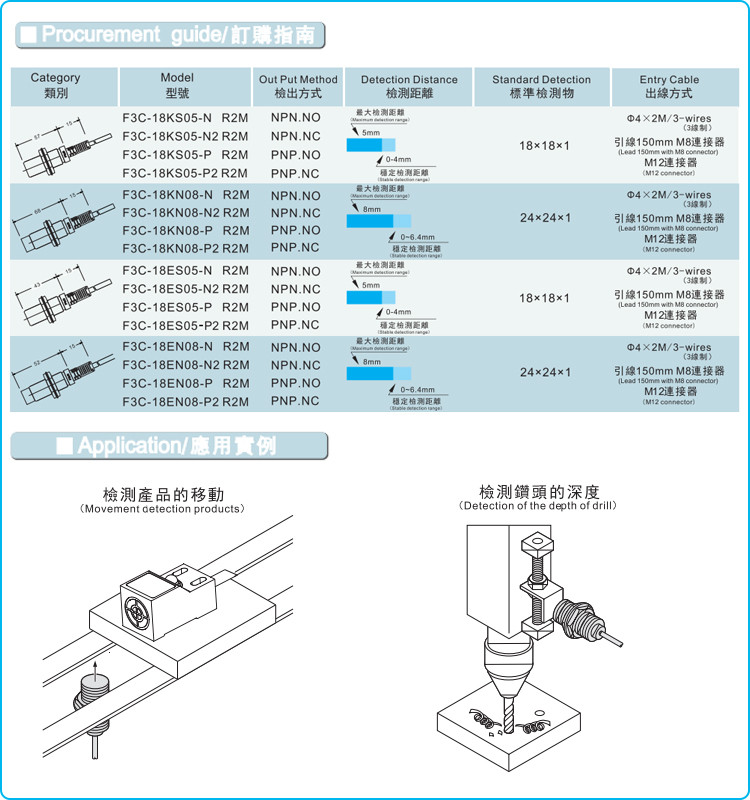 M18 Pnp 12v Waterproof Limit Switch,Inductive Proximity Switch ...