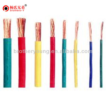 Swell Price Of 16Mm Copper Wires House Wiring Electric Cable Buy Price Wiring Cloud Hisonuggs Outletorg