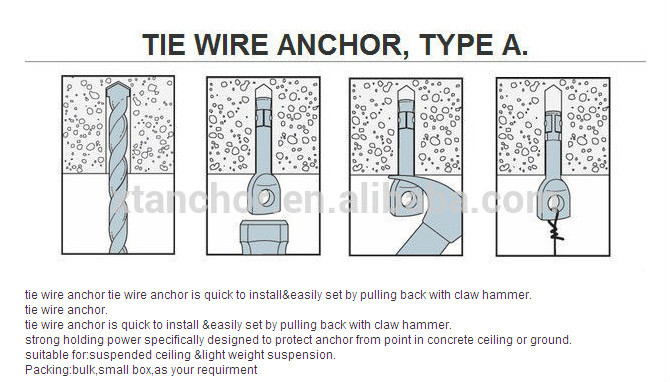 Expansion Clip Suspended Ceiling Concrete Tie Wire Anchor