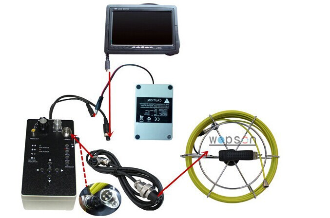 best price pipe endoscope camera for pipeline inspection system