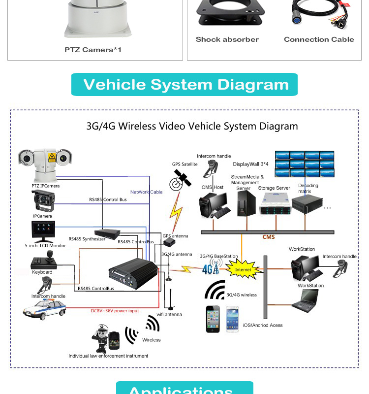 Day and Night Mobile Vehicle Mount PTZ Camera System AHD 1.3MP 18X