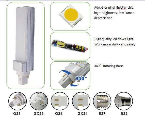 12w g24/G23  led PL light replacing 26w cfl,high power plc 2 pin 4 pin led gX24/GX23 PL LED lamp