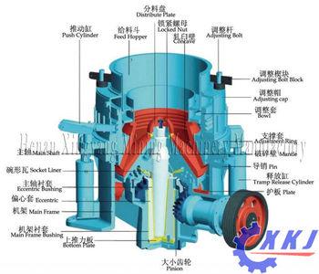 Камнедробилка для строительных материалов камнедробилка для строительных материалов сортировочный комплекс в Ачинск