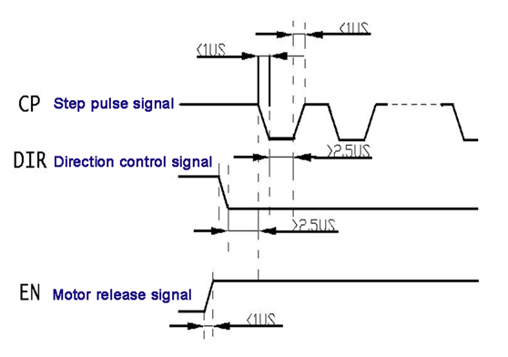 HTB1sGrUPXXXXXaKXpXX760XFXXXU standard motor products us69 wiring diagram wiring wiring  at readyjetset.co